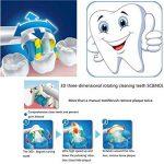 Beauté Nymph Têtes de brosse à dents électrique de rechange haute qualité compatible pour Oral B Eb-25Action Fil dentaire Tête de brosse à dents Générique de la marque Beauty Nymph image 4 produit