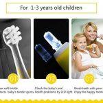 ENFANTS bébé Brosse à dents, Allomn Oral Care Baby Sonic Brosse à dents électrique avec 2 têtes de brosse à poils doux lumières LED de la marque ALLOMN image 2 produit