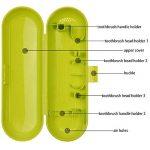 Plastique Trousse de voyage pour brosse à dents électrique Oral-B PRO Series, Vert de la marque Medlife image 4 produit